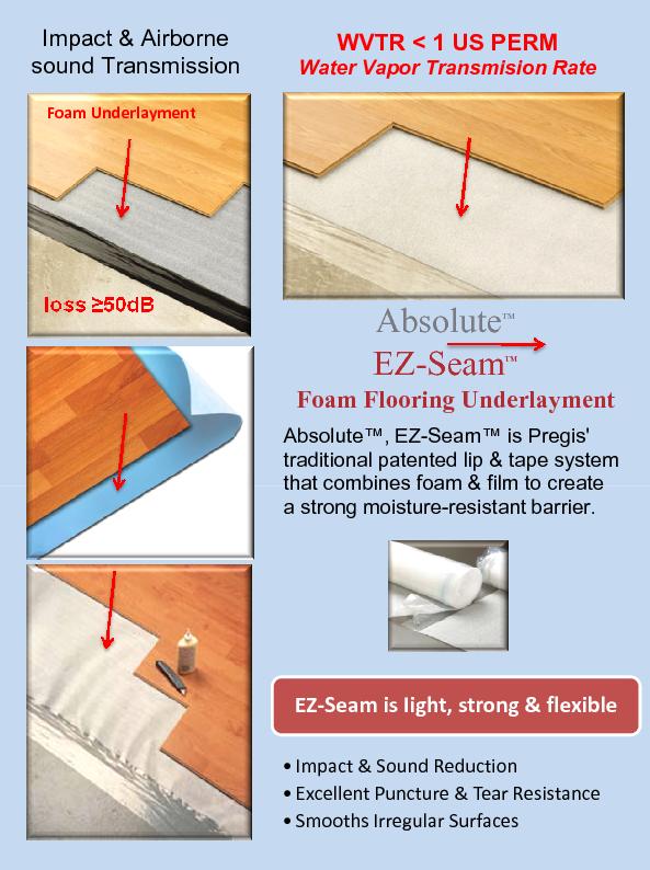 Foam Floor Underlayment